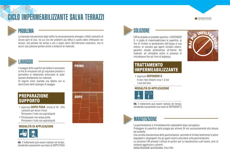 CICLO COMPLETO PER L\'IMPERMEABILIZZAZIONE DI BALCONI E TERRAZZI – LA ...